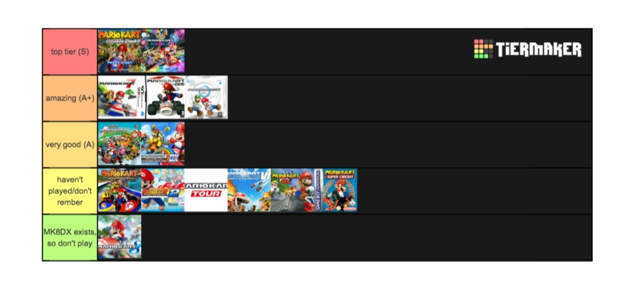 Mario Kart Games Mario Kart Super Circuit Tier List
