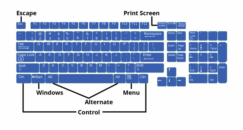 computer keyboard diagram overview of keys labeled diagram of the keyboard transparent  overview of keys labeled diagram of