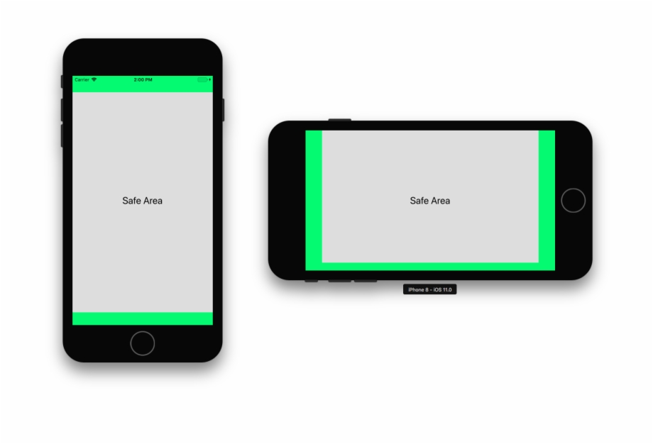 Simulate Iphone X Safe Area Insets Iphone X Safe Area Insets Transparent Png Download 1378802 Vippng