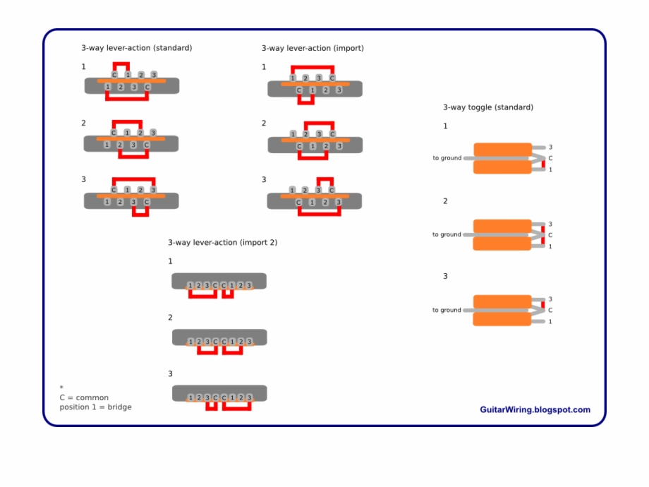 Telecaster 3 Way Wiring Diagram from www.vippng.com