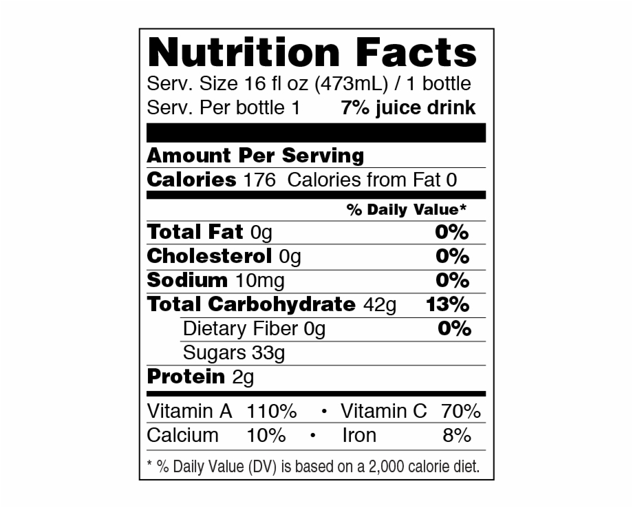 View Nutrition Information Nutrition Facts Transparent Png Download 1881724 Vippng