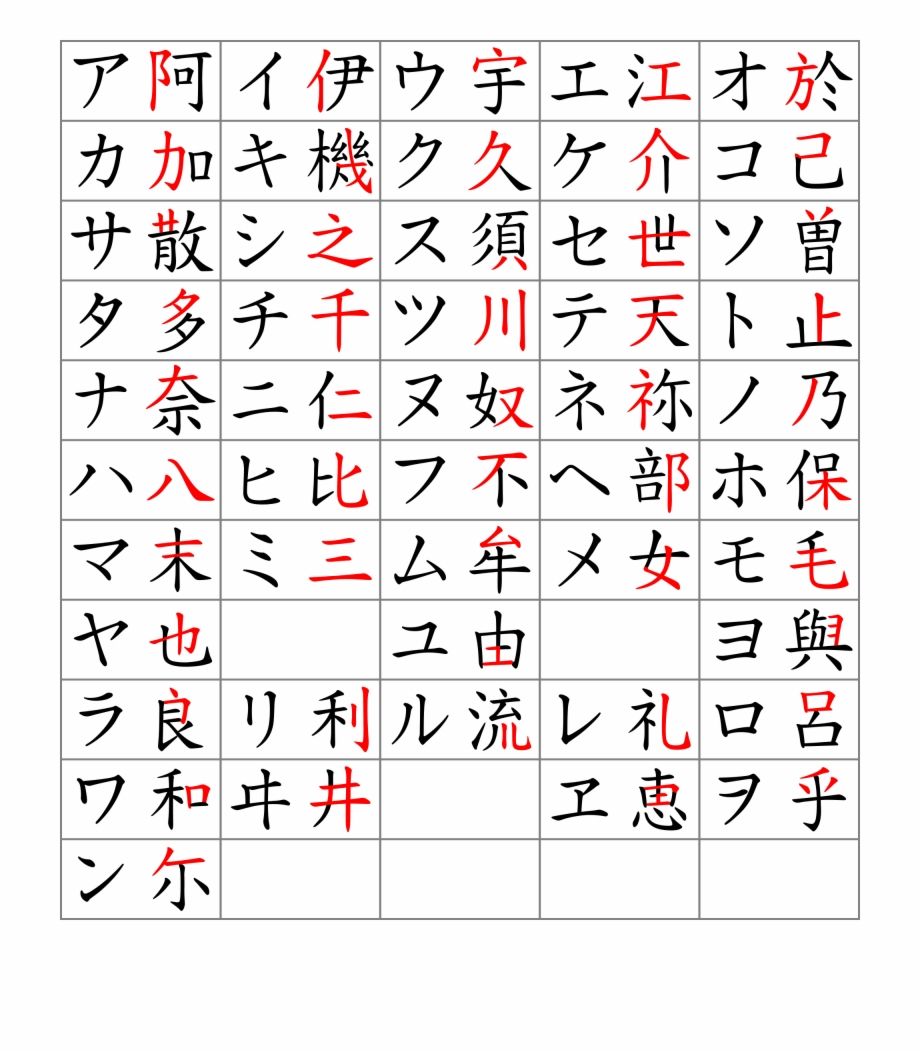 How Many Letters In The Japanese Alphabet For Katakana