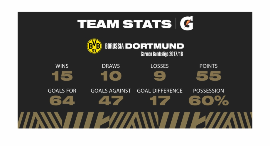 International Champions Cupverified Account Borussia Dortmund Transparent Png Download 3104207 Vippng
