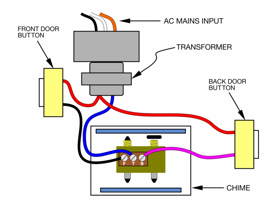 doorbell wiring colors wiring diagram doorbell chime new door chime wiring wiring  wiring diagram doorbell chime new door
