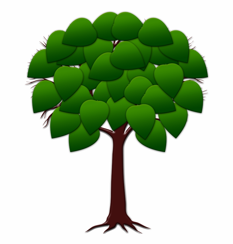 Struktur Gambar Pohon