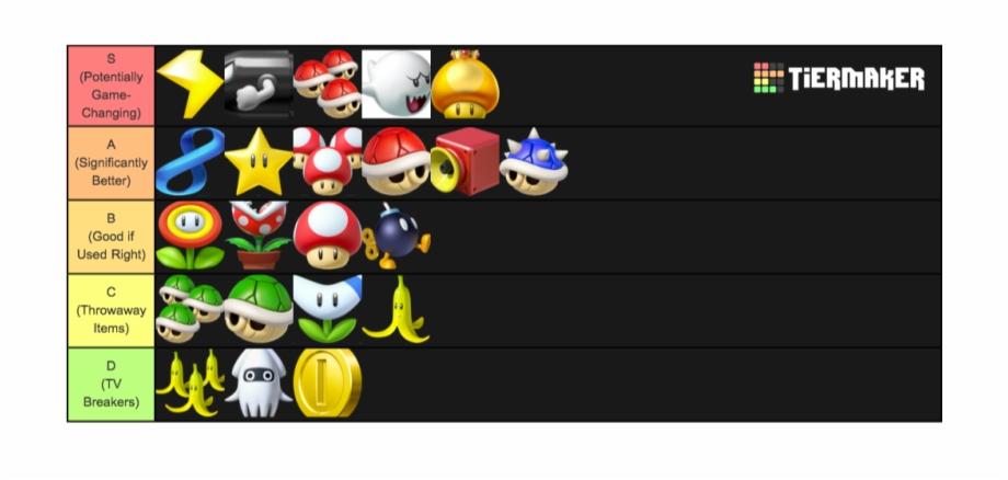 Mario Kart 8 Items List Of Mario Kart 8 Items Transparent Png