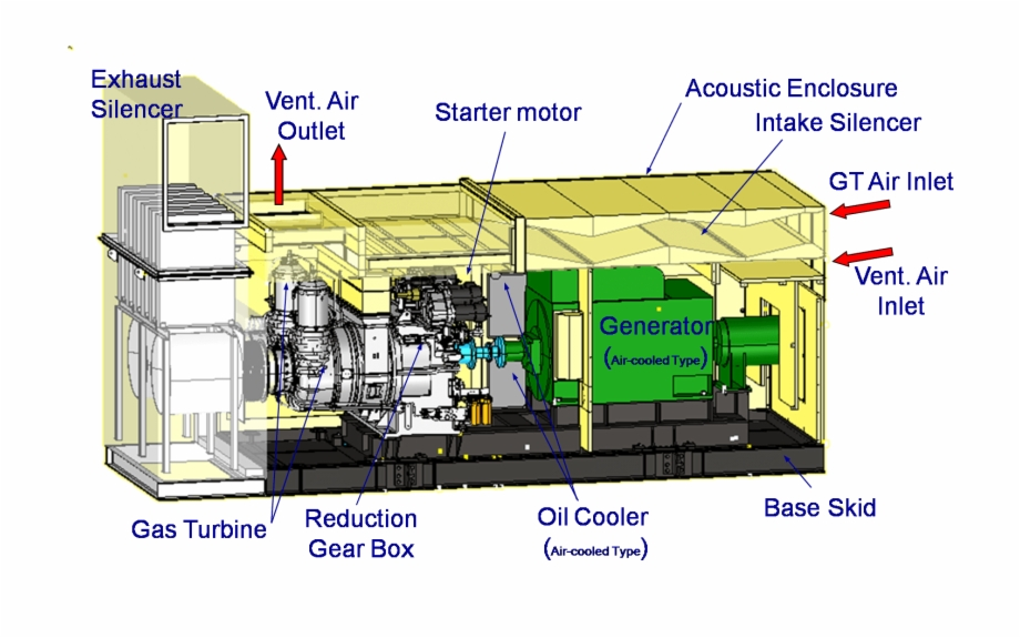 Gas Turbine Generator Diagram Transparent Png Download 4380478 Vippng