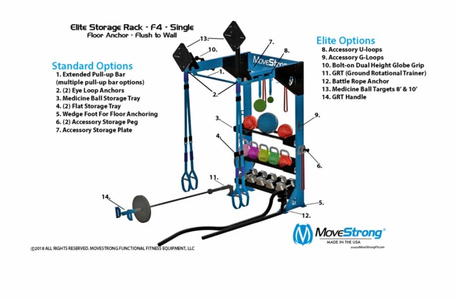 Custom Functional Fitness Storage And Elite Training
