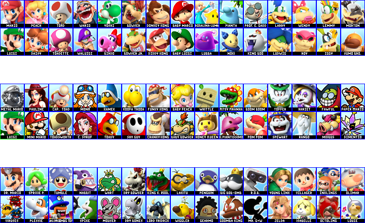 Mario Toad Png 525kib 720x440 Perfect Mario Kart Roster