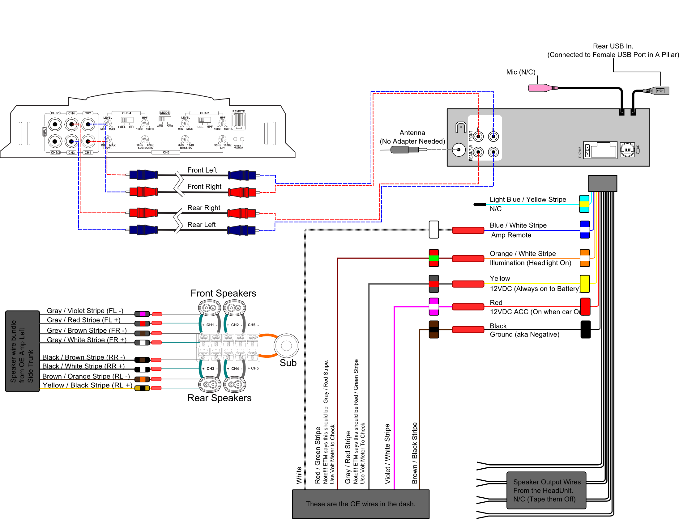 Wiring Diagram For Radio from www.vippng.com