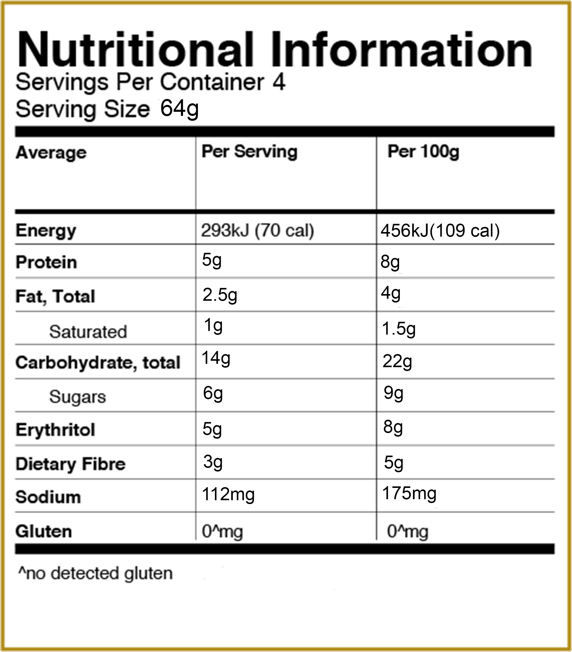 Birthday Cake Png View Nutrition Facts Nutrition Facts 935153 Vippng